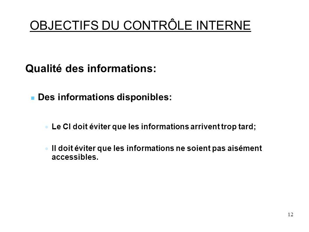 12 OBJECTIFS DU CONTRÔLE INTERNE Qualité des informations: Des informations disponibles: Le CI doit éviter que les informations arrivent trop tard; Il doit éviter que les informations ne soient pas aisément accessibles.