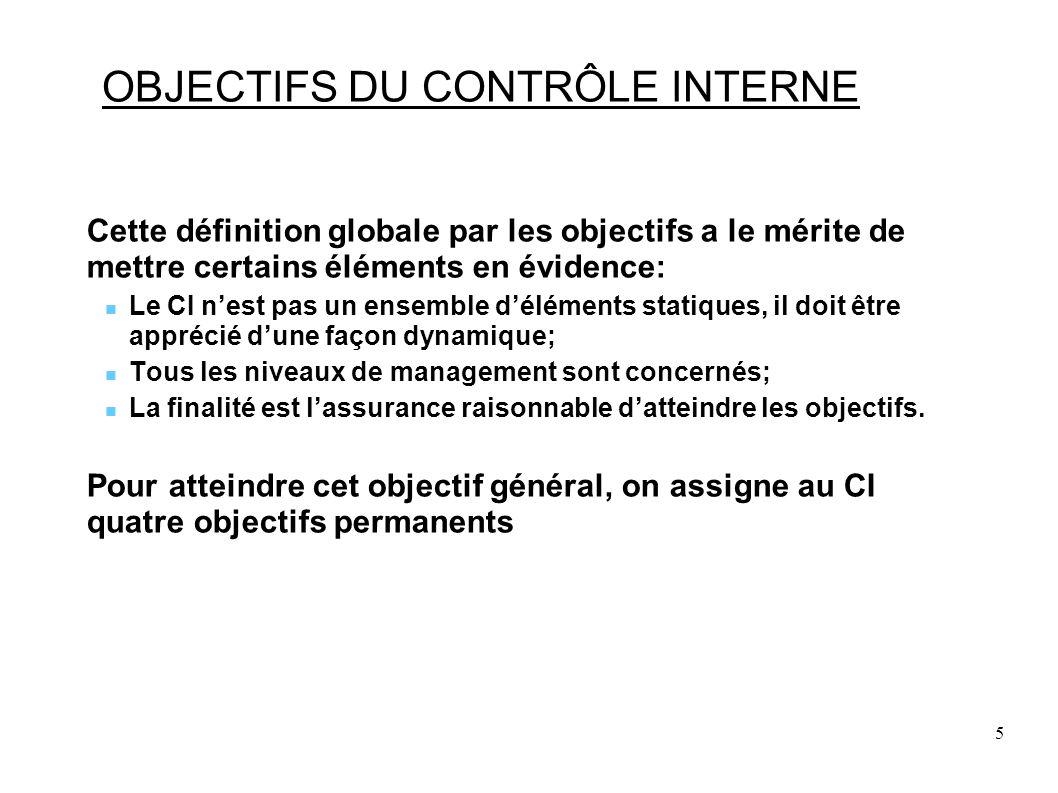 6 OBJECTIFS DU CONTRÔLE INTERNE Sécurité des actifs; Qualité des informations; Respect des lois et règlements ; Optimisation des ressources.