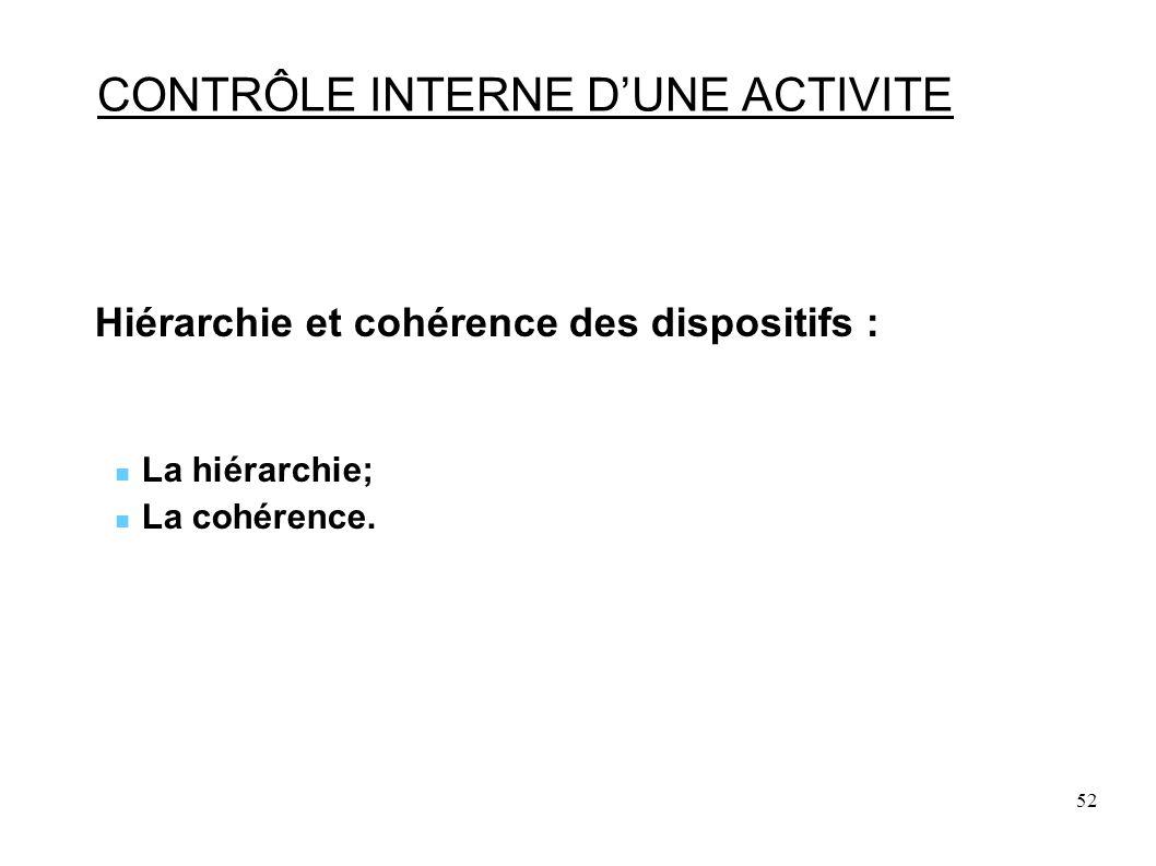 52 CONTRÔLE INTERNE DUNE ACTIVITE Hiérarchie et cohérence des dispositifs : La hiérarchie; La cohérence.