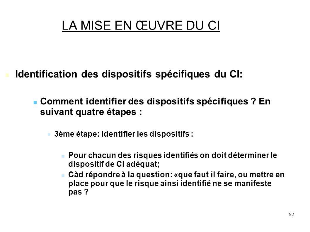 62 LA MISE EN ŒUVRE DU CI Identification des dispositifs spécifiques du CI: Comment identifier des dispositifs spécifiques .