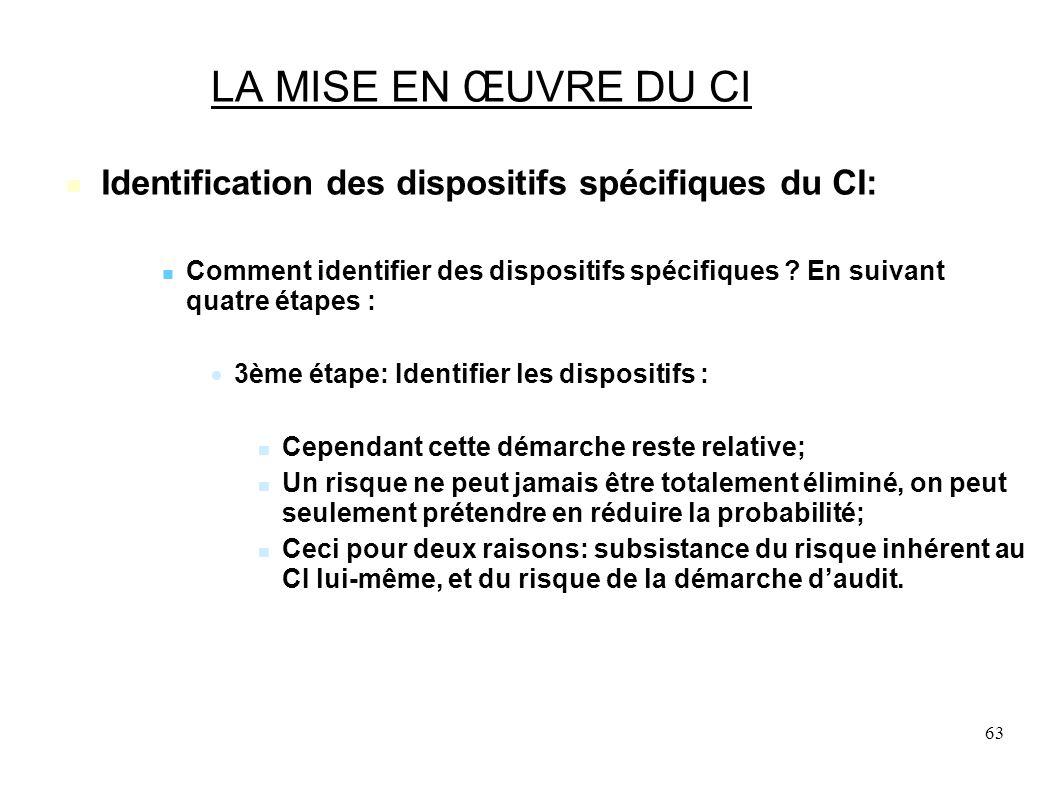 63 LA MISE EN ŒUVRE DU CI Identification des dispositifs spécifiques du CI: Comment identifier des dispositifs spécifiques .