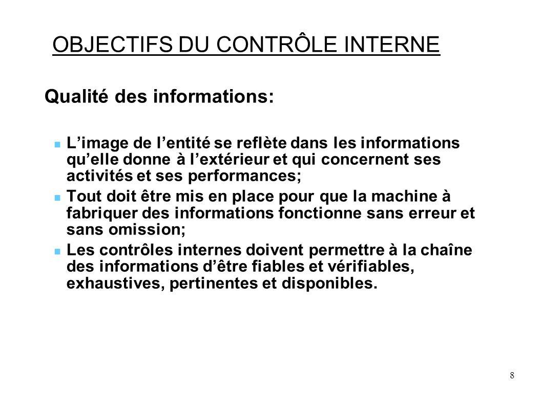 59 LA MISE EN ŒUVRE DU CI Identification des dispositifs spécifiques du CI: Comment identifier des dispositifs spécifiques .