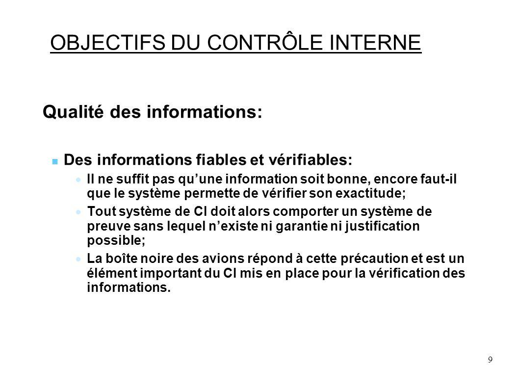 10 OBJECTIFS DU CONTRÔLE INTERNE Qualité des informations: Des informations exhaustives: Il ne sert à rien davoir des informations exactes si elles ne sont pas complètes; Le système de CI doit garantir la qualité des enregistrements à la source des données de base; Il doit faire en sorte que tous les éléments soient pris en compte dans la chaîne des traitements.