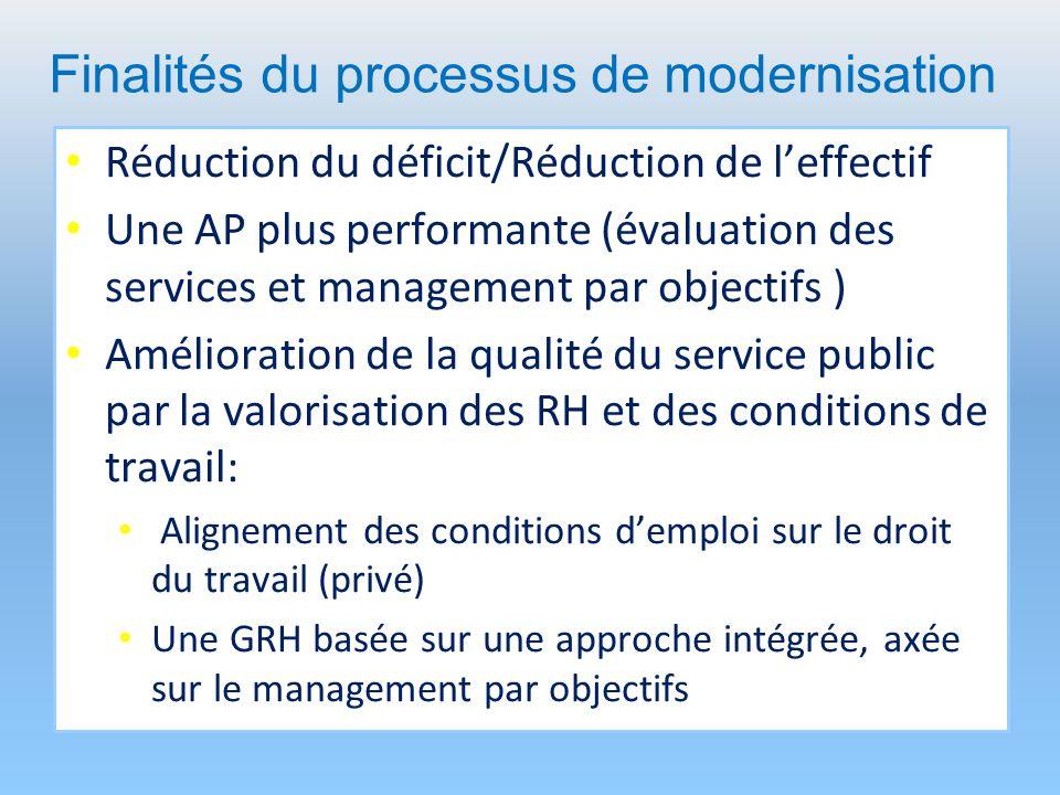 Finalités du processus de modernisation Réduction du déficit/Réduction de leffectif Une AP plus performante (évaluation des services et management par