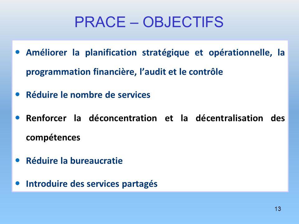 13 Améliorer la planification stratégique et opérationnelle, la programmation financière, laudit et le contrôle Réduire le nombre de services Renforce