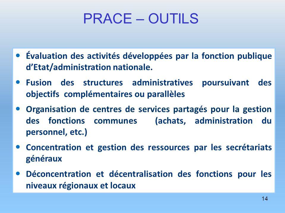 14 Évaluation des activités développées par la fonction publique dEtat/administration nationale. Fusion des structures administratives poursuivant des