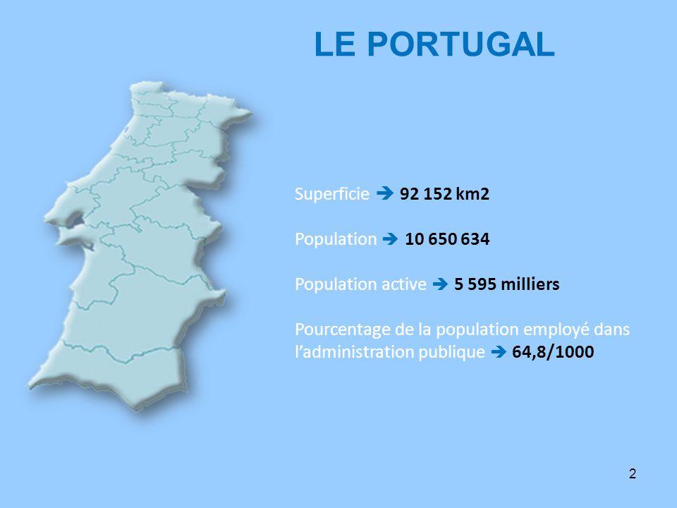 2 Superficie 92 152 km2 Population 10 650 634 Population active 5 595 milliers Pourcentage de la population employé dans ladministration publique 64,8