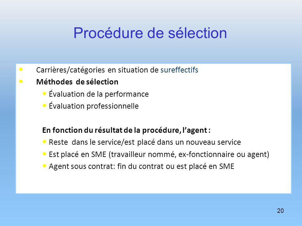 20 Procédure de sélection Carrières/catégories en situation de sureffectifs Méthodes de sélection Évaluation de la performance Évaluation professionne