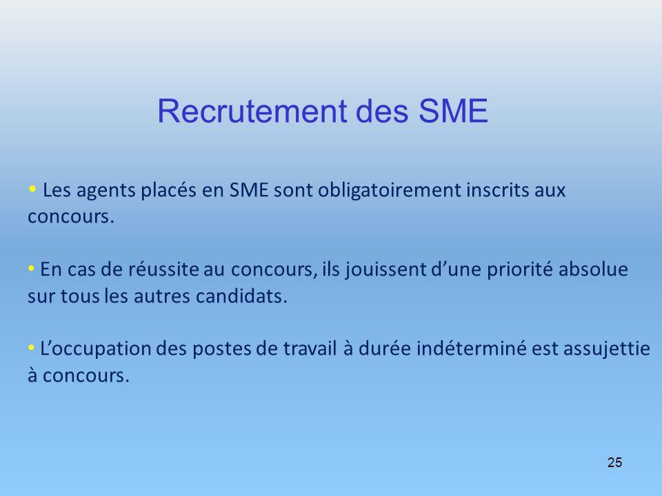 25 Les agents placés en SME sont obligatoirement inscrits aux concours. En cas de réussite au concours, ils jouissent dune priorité absolue sur tous l