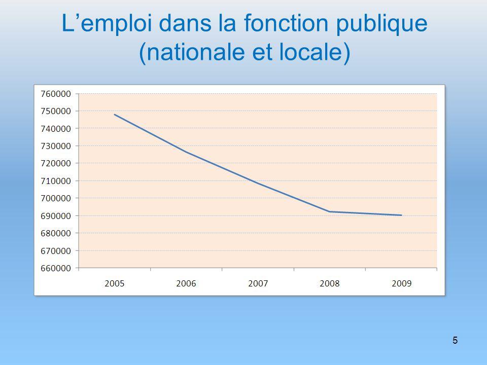 Lemploi dans la fonction publique (nationale et locale) 5