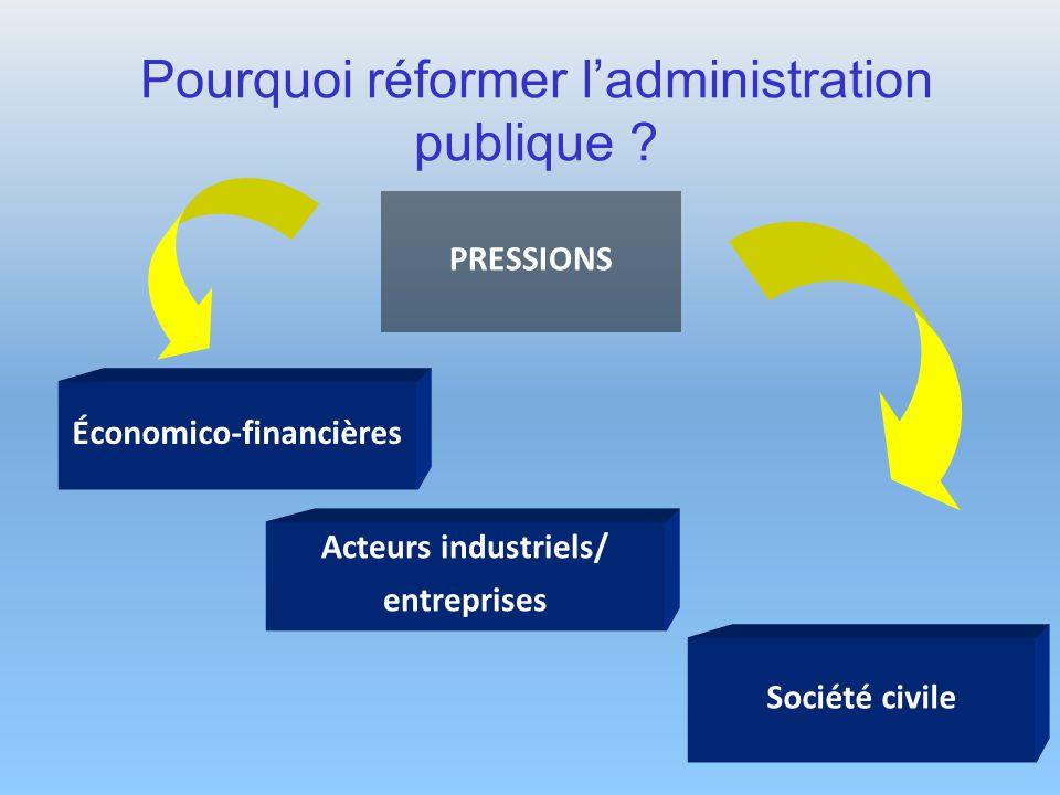 Pourquoi réformer ladministration publique ? 8 8 Économico-financières PRESSIONS Société civile Acteurs industriels/ entreprises