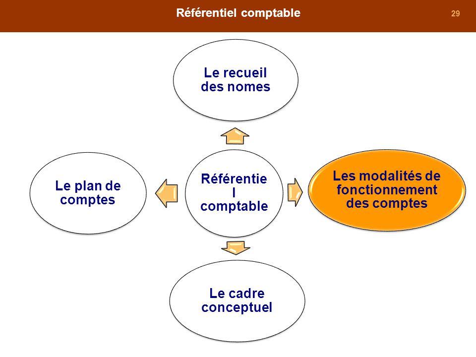 29 Référentiel comptable Le cadre conceptuel Le plan de comptes Les modalités de fonctionnement des comptes Le recueil des nomes