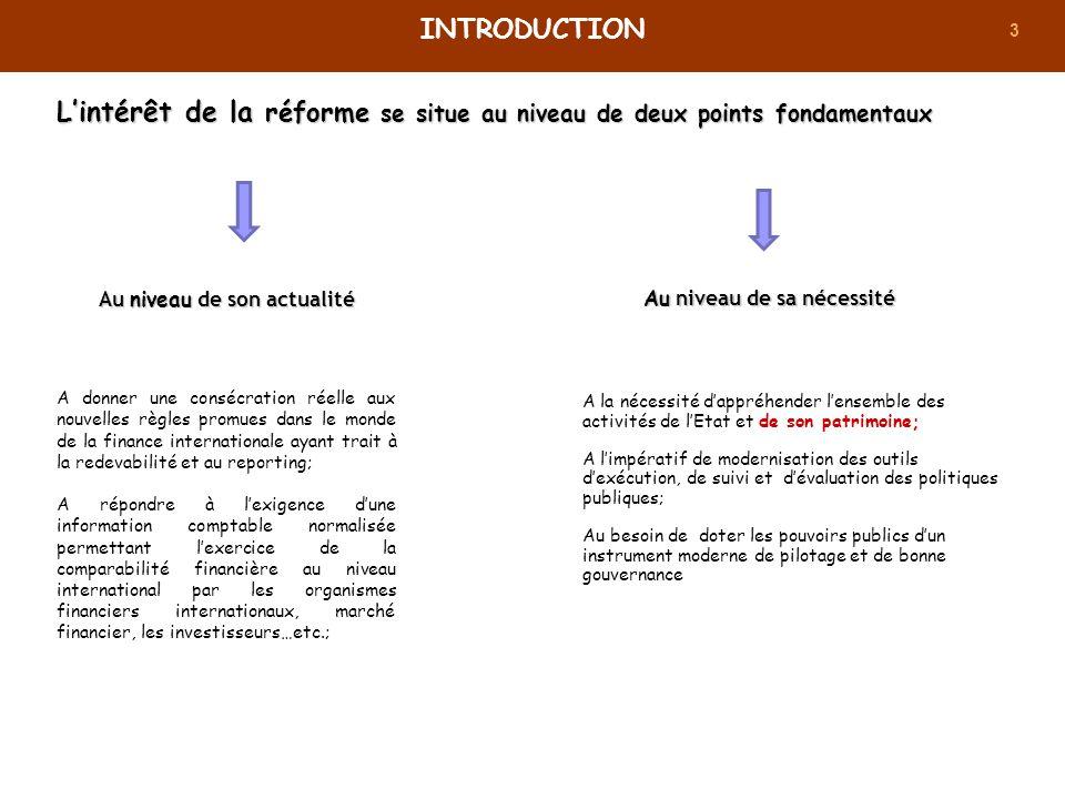 3 Lintérêt de la réforme se situe au niveau de deux points fondamentaux Lintérêt de la réforme se situe au niveau de deux points fondamentaux INTRODUC