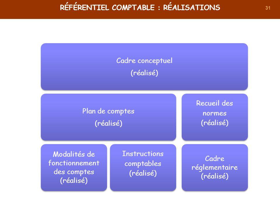 31 Cadre conceptuel (réalisé) Plan de comptes (réalisé) Modalités de fonctionnement des comptes (réalisé) Instructions comptables (réalisé) Recueil de