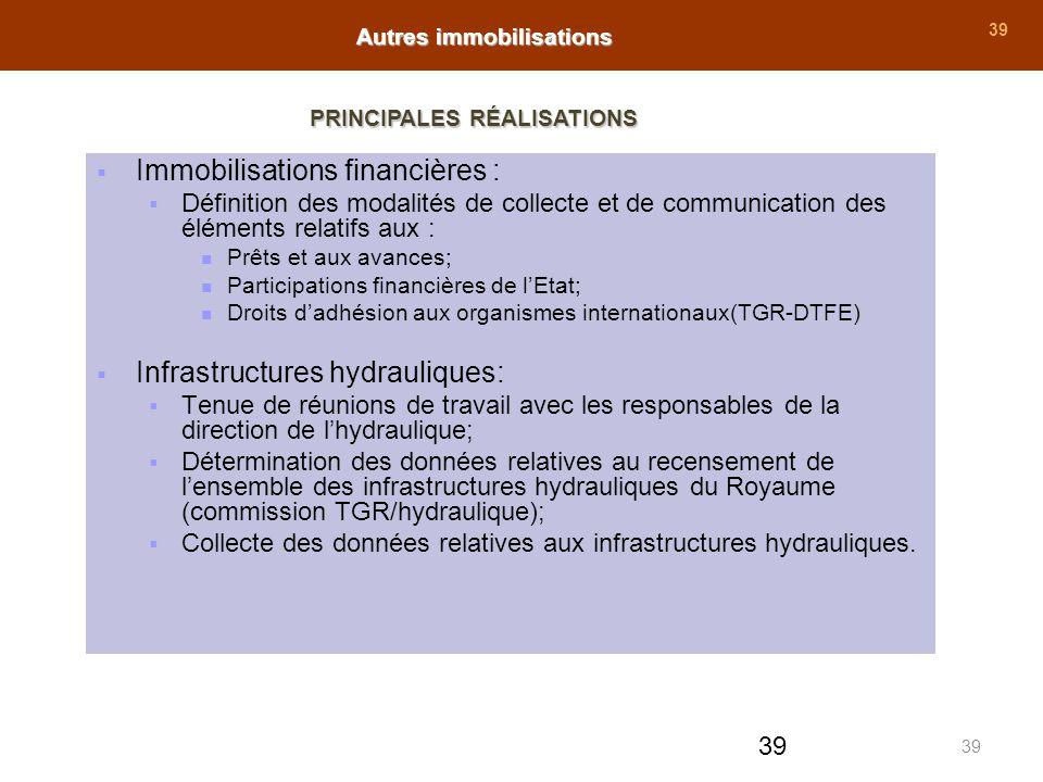 39 Immobilisations financières : Définition des modalités de collecte et de communication des éléments relatifs aux : Prêts et aux avances; Participat