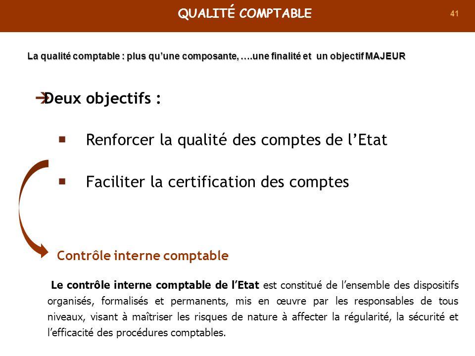41 La qualité comptable : plus quune composante, ….une finalité et un objectif MAJEUR Deux objectifs : Renforcer la qualité des comptes de lEtat Facil