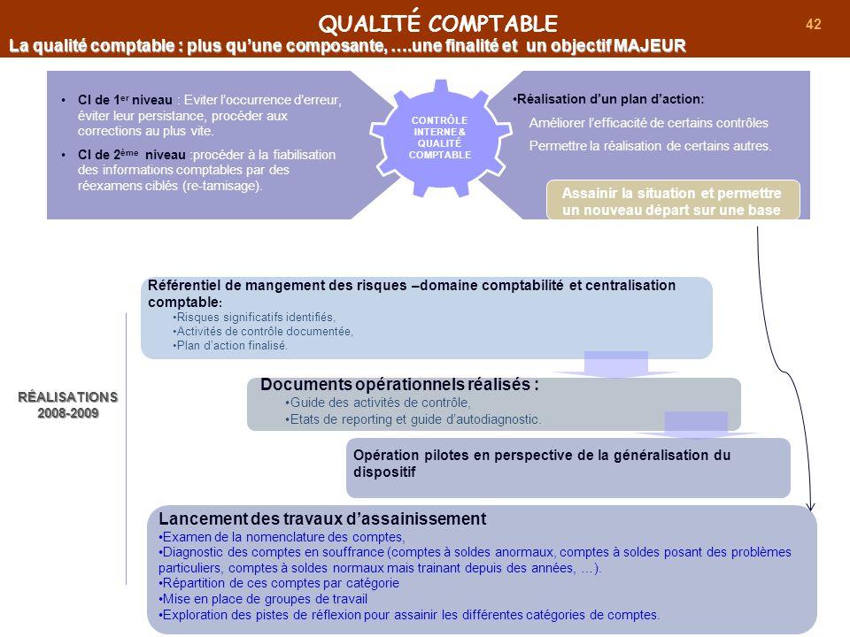 42 La qualité comptable : plus quune composante, ….une finalité et un objectif MAJEUR CI de 1 er niveau : Eviter loccurrence derreur, éviter leur pers