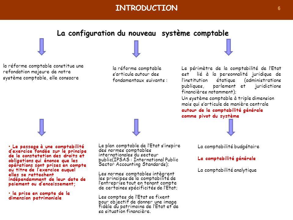 6 La configuration du nouveau système comptable INTRODUCTION Le passage à une comptabilité dexercice fondée sur le principe de la constatation des dro
