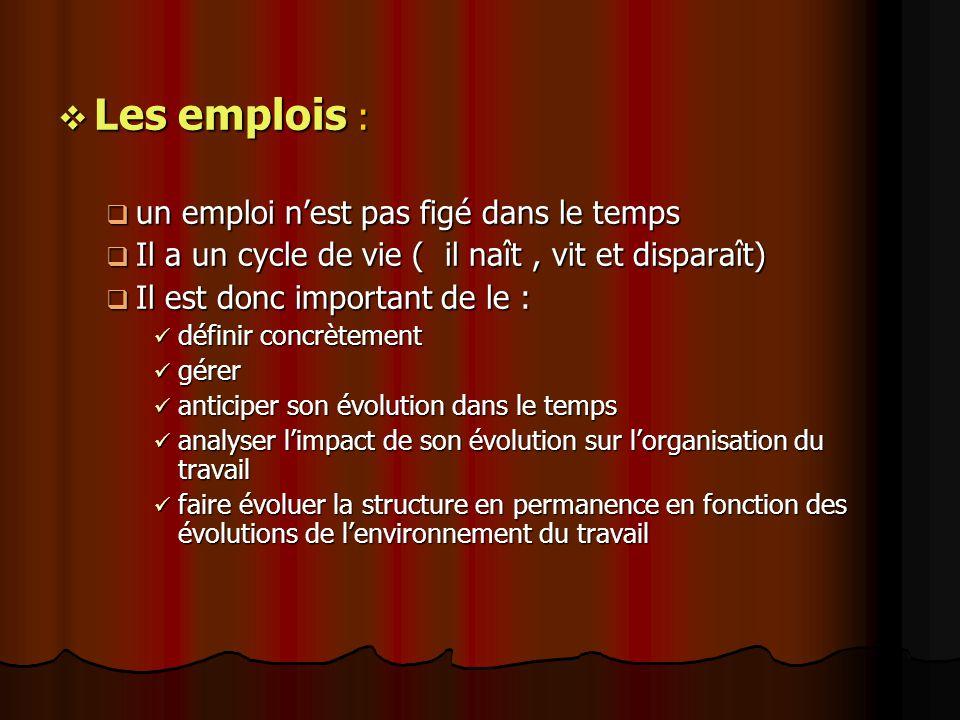 Les emplois : Les emplois : un emploi nest pas figé dans le temps un emploi nest pas figé dans le temps Il a un cycle de vie ( il naît, vit et dispara