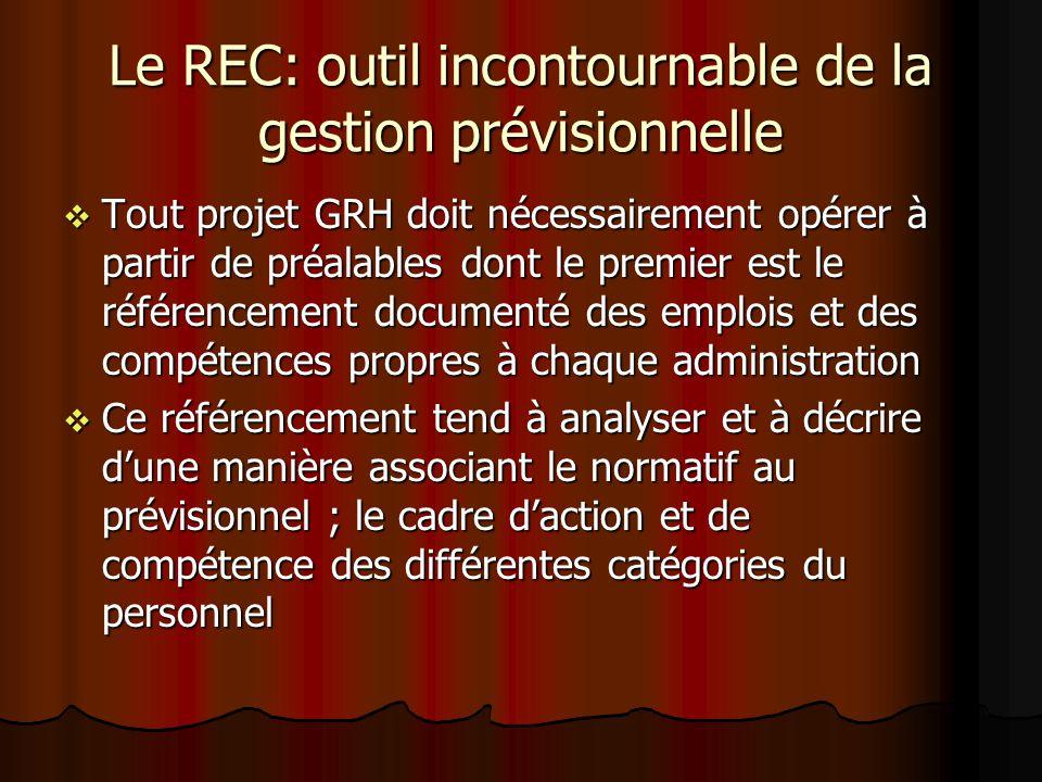 Le REC: outil incontournable de la gestion prévisionnelle Tout projet GRH doit nécessairement opérer à partir de préalables dont le premier est le réf
