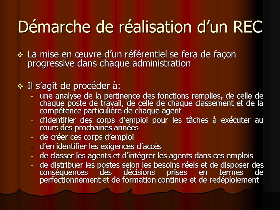 Démarche de réalisation dun REC La mise en œuvre dun référentiel se fera de façon progressive dans chaque administration La mise en œuvre dun référent