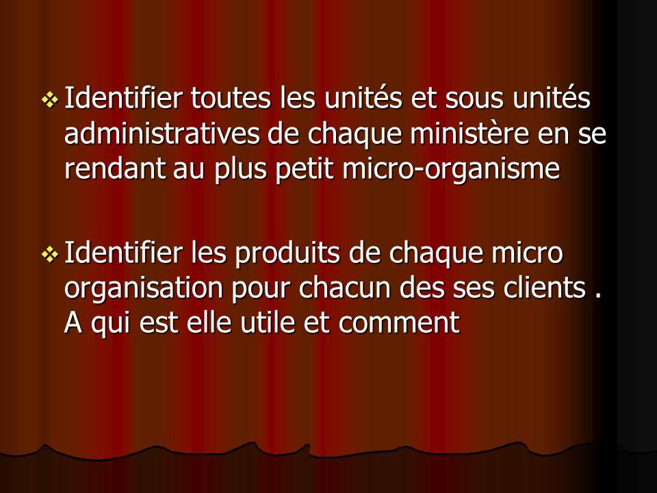 Identifier toutes les unités et sous unités administratives de chaque ministère en se rendant au plus petit micro-organisme Identifier toutes les unit
