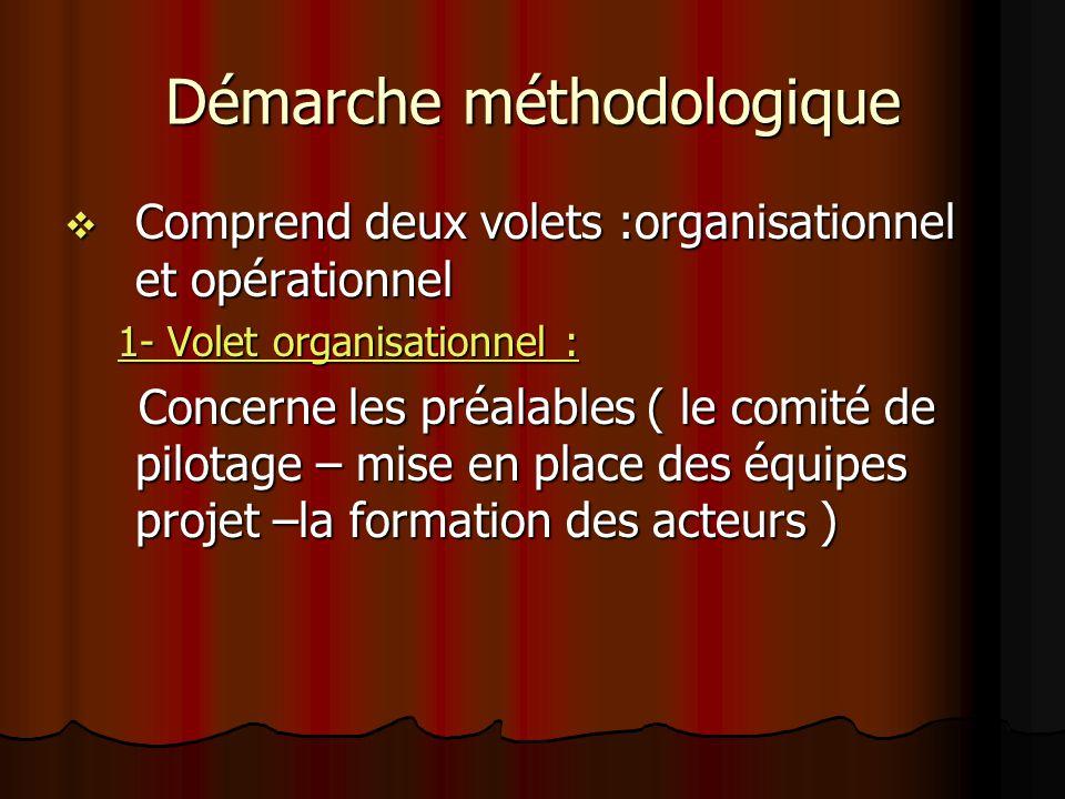 Démarche méthodologique Comprend deux volets :organisationnel et opérationnel Comprend deux volets :organisationnel et opérationnel 1- Volet organisat