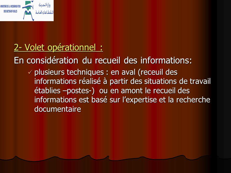 2- Volet opérationnel : En considération du recueil des informations: plusieurs techniques : en aval (receuil des informations réalisé à partir des si