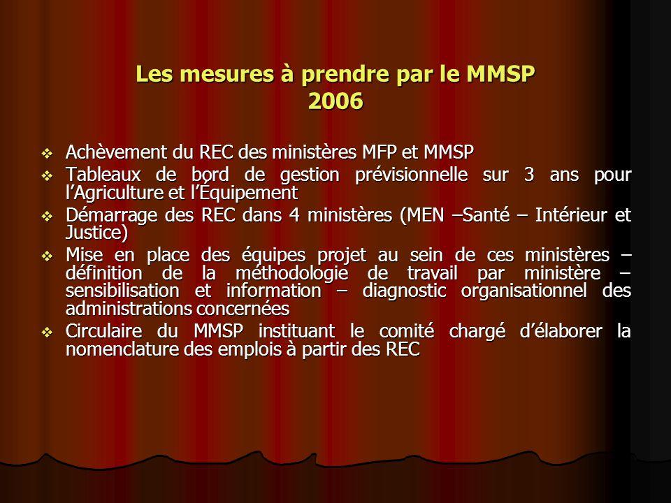 Les mesures à prendre par le MMSP 2006 Achèvement du REC des ministères MFP et MMSP Achèvement du REC des ministères MFP et MMSP Tableaux de bord de g