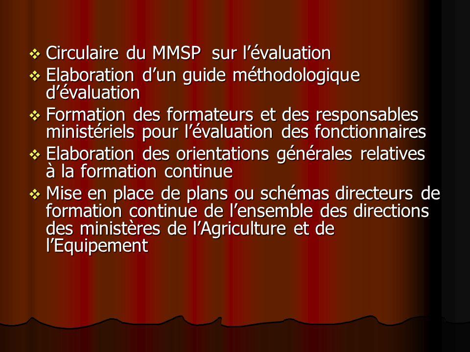 Circulaire du MMSP sur lévaluation Circulaire du MMSP sur lévaluation Elaboration dun guide méthodologique dévaluation Elaboration dun guide méthodolo