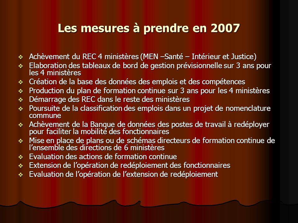 Les mesures à prendre en 2007 Achèvement du REC 4 ministères (MEN –Santé – Intérieur et Justice) Achèvement du REC 4 ministères (MEN –Santé – Intérieu