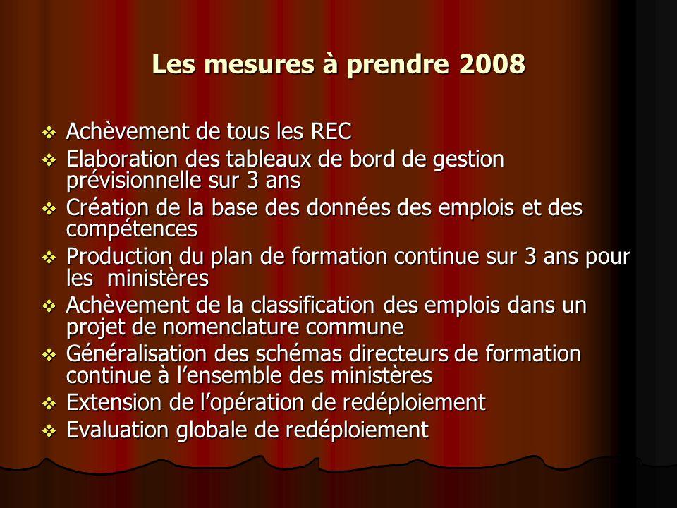 Les mesures à prendre 2008 Achèvement de tous les REC Achèvement de tous les REC Elaboration des tableaux de bord de gestion prévisionnelle sur 3 ans