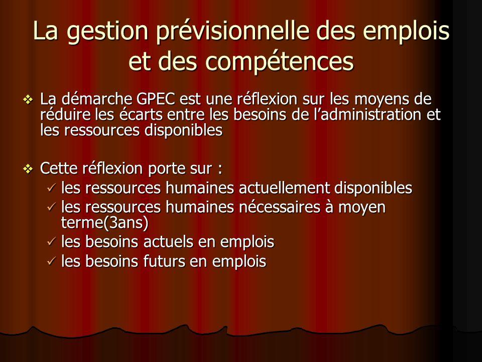 La gestion prévisionnelle des emplois et des compétences La démarche GPEC est une réflexion sur les moyens de réduire les écarts entre les besoins de