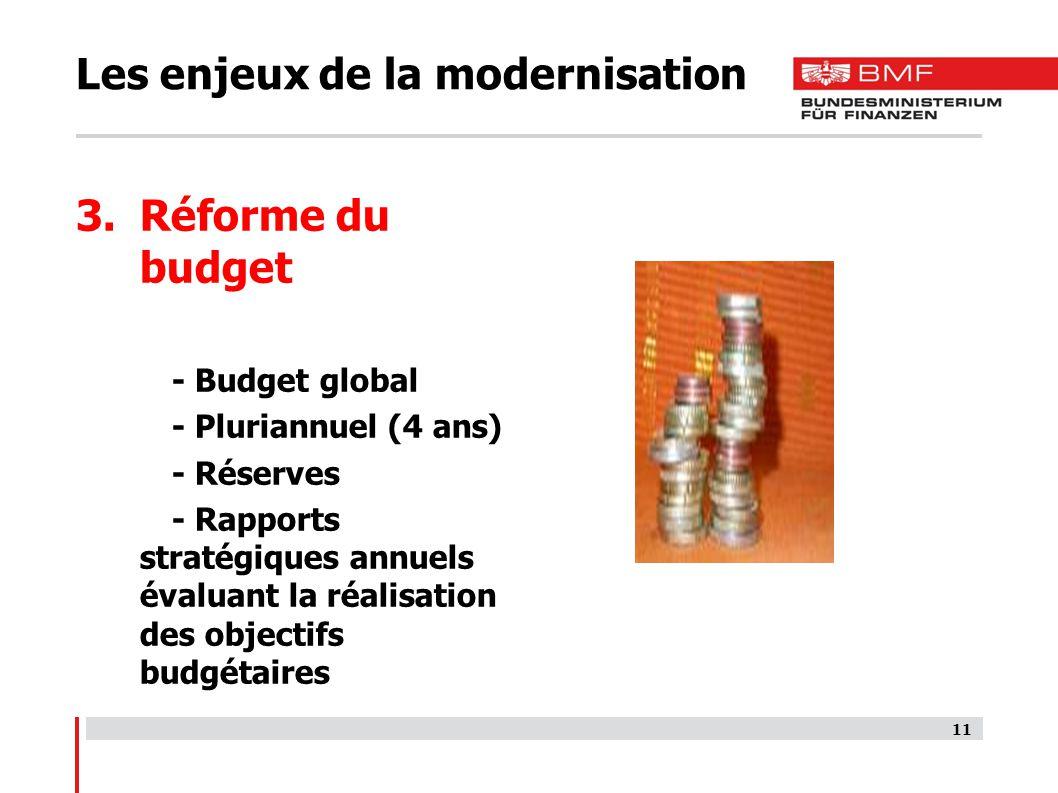 11 Les enjeux de la modernisation 3.Réforme du budget - Budget global - Pluriannuel (4 ans) - Réserves - Rapports stratégiques annuels évaluant la réalisation des objectifs budgétaires