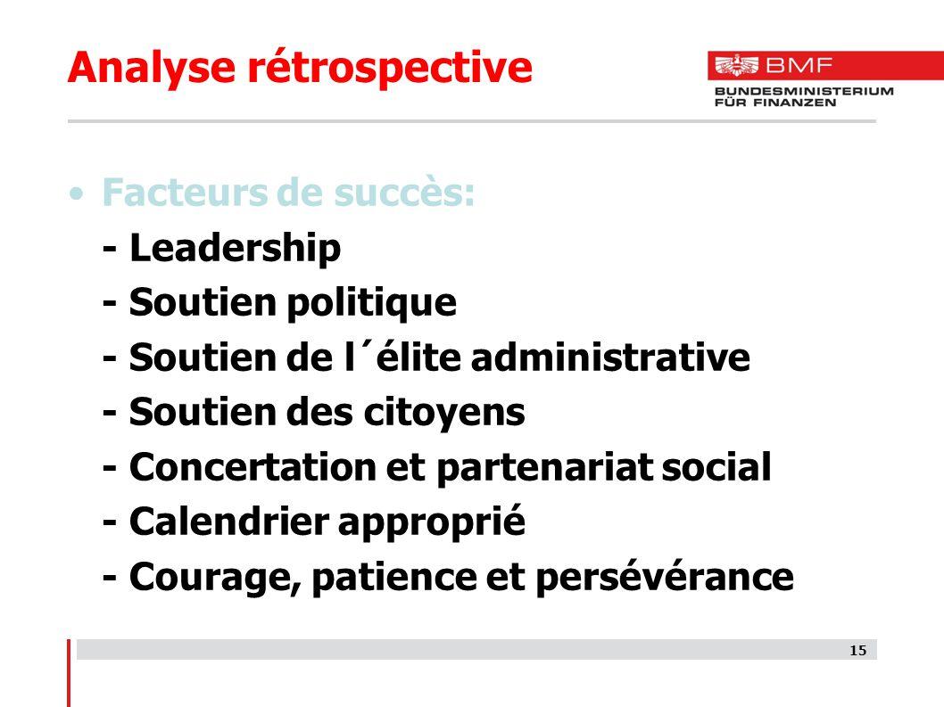 15 Analyse rétrospective Facteurs de succès: - Leadership - Soutien politique - Soutien de l´élite administrative - Soutien des citoyens - Concertation et partenariat social - Calendrier approprié - Courage, patience et persévérance
