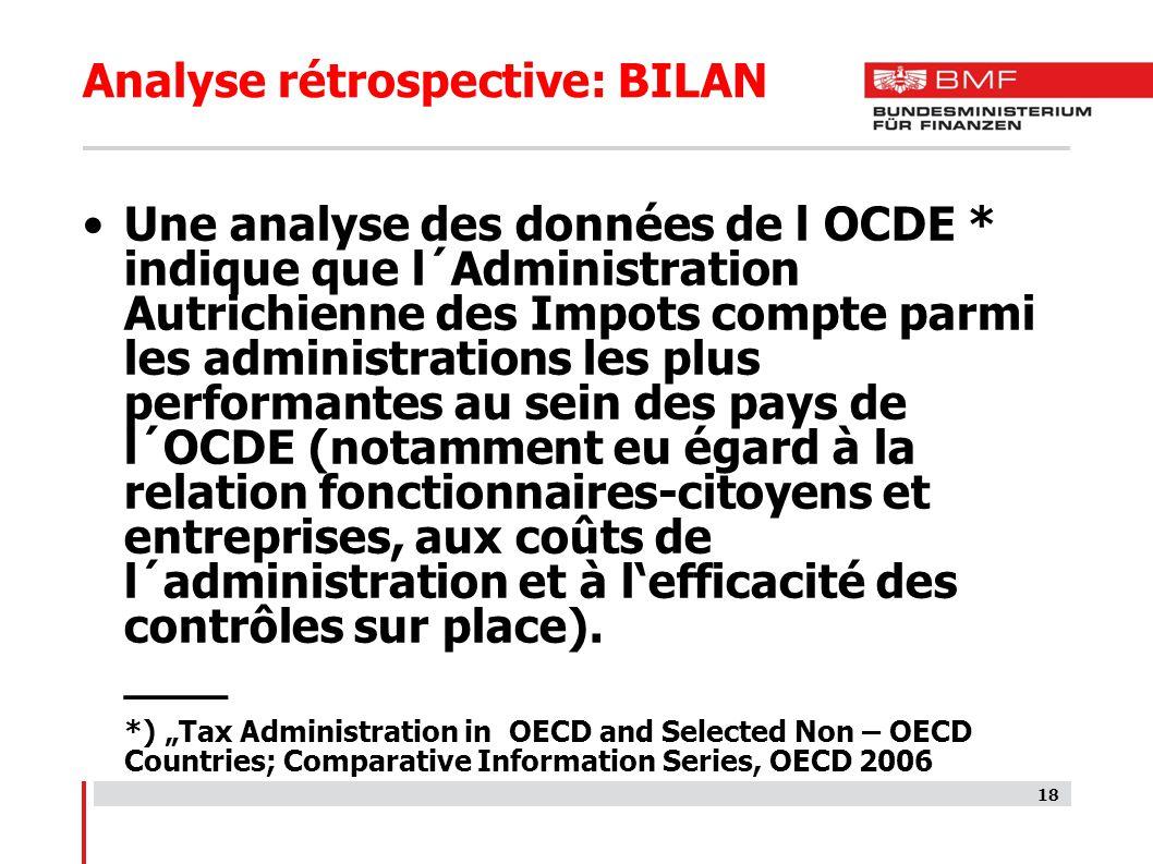 18 Analyse rétrospective: BILAN Une analyse des données de l OCDE * indique que l´Administration Autrichienne des Impots compte parmi les administrations les plus performantes au sein des pays de l´OCDE (notamment eu égard à la relation fonctionnaires-citoyens et entreprises, aux coûts de l´administration et à lefficacité des contrôles sur place).