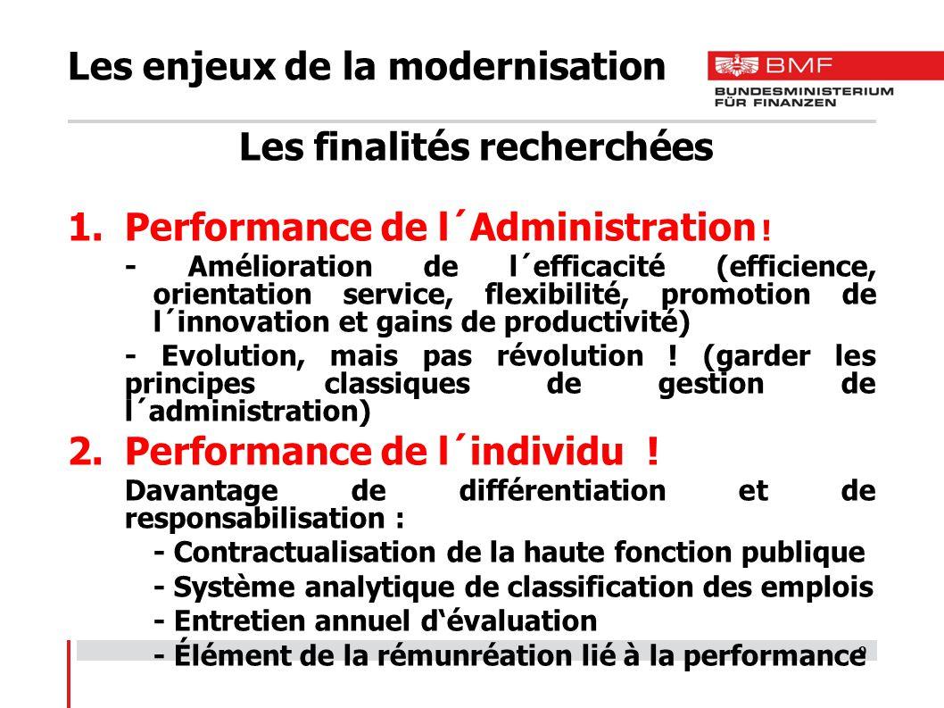 9 Les enjeux de la modernisation Les finalités recherchées 1.Performance de l´Administration .