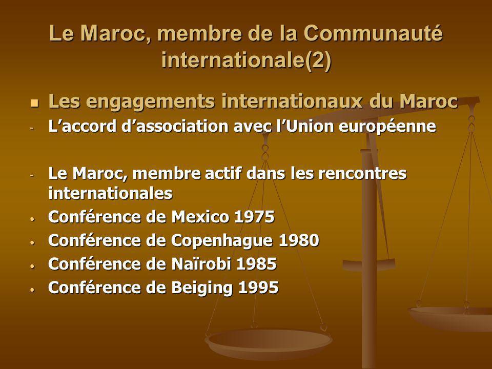 Le Maroc, membre de la Communauté internationale(3) Le Maroc, partie prenante à lensemble des conventions relatives à légalité des sexes Le Pacte relatif aux droits civils et politiques (ratifié en 1979) Le Pacte relatif aux droits civils et politiques (ratifié en 1979) La Convention internationale sur les droits politiques des femmes (ratifiée en 1977) La Convention internationale sur les droits politiques des femmes (ratifiée en 1977) La CEDAW (adhésion en 1993) La CEDAW (adhésion en 1993) (La levée des réserves en mars 2006) (La levée des réserves en mars 2006) Et aussi Et aussi Conférence sur les Droits Humains de Vienne 1993 Conférence sur les Droits Humains de Vienne 1993 Conférence du Caire sur la Population 1994 Conférence du Caire sur la Population 1994 Sommet du Millénaire 2000 Sommet du Millénaire 2000