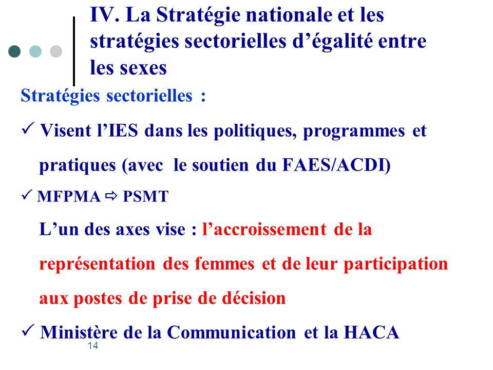 IV. La Stratégie nationale et les stratégies sectorielles dégalité entre les sexes Stratégies sectorielles : Visent lIES dans les politiques, programm