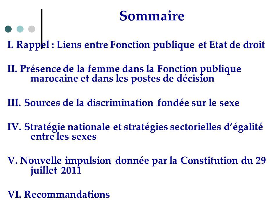 2 Sommaire I. Rappel : Liens entre Fonction publique et Etat de droit II. Présence de la femme dans la Fonction publique marocaine et dans les postes