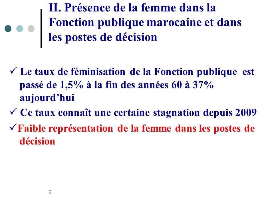III.Sources de la discrimination fondée sur le sexe 1.