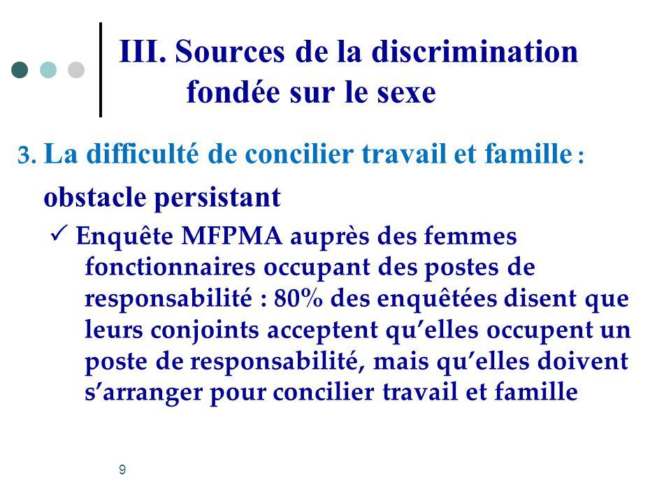 III. Sources de la discrimination fondée sur le sexe 3. La difficulté de concilier travail et famille : obstacle persistant Enquête MFPMA auprès des f