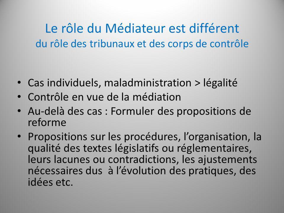 Le rôle du Médiateur est différent du rôle des tribunaux et des corps de contrôle Cas individuels, maladministration > légalité Contrôle en vue de la
