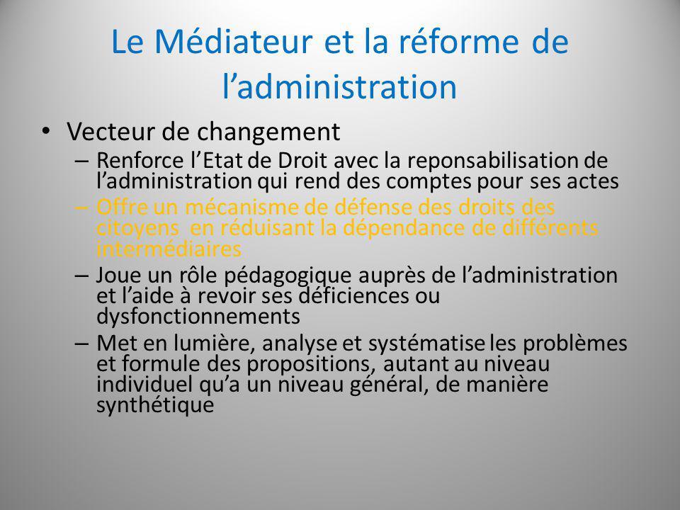 Le Médiateur et la réforme de ladministration Vecteur de changement – Renforce lEtat de Droit avec la reponsabilisation de ladministration qui rend de