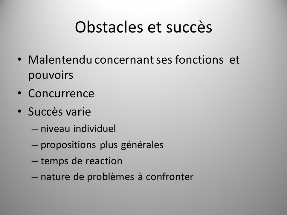 Obstacles et succès Malentendu concernant ses fonctions et pouvoirs Concurrence Succès varie – niveau individuel – propositions plus générales – temps de reaction – nature de problèmes à confronter