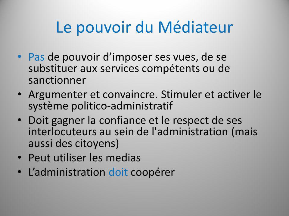 Le pouvoir du Médiateur Pas de pouvoir dimposer ses vues, de se substituer aux services compétents ou de sanctionner Argumenter et convaincre. Stimule