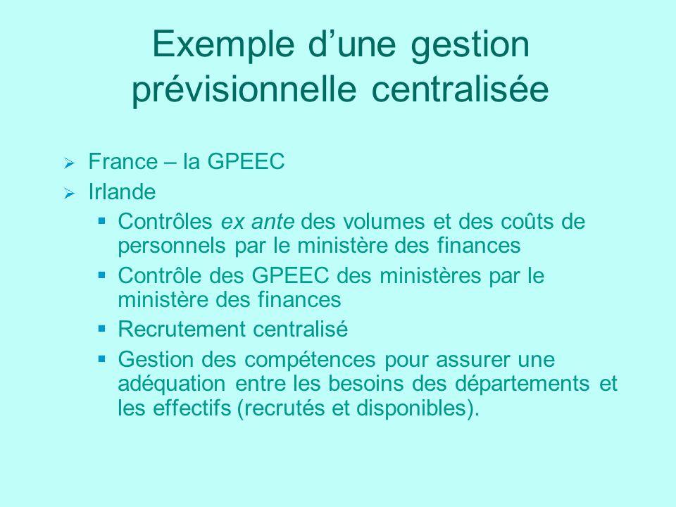 Exemple dune gestion prévisionnelle centralisée France – la GPEEC Irlande Contrôles ex ante des volumes et des coûts de personnels par le ministère de