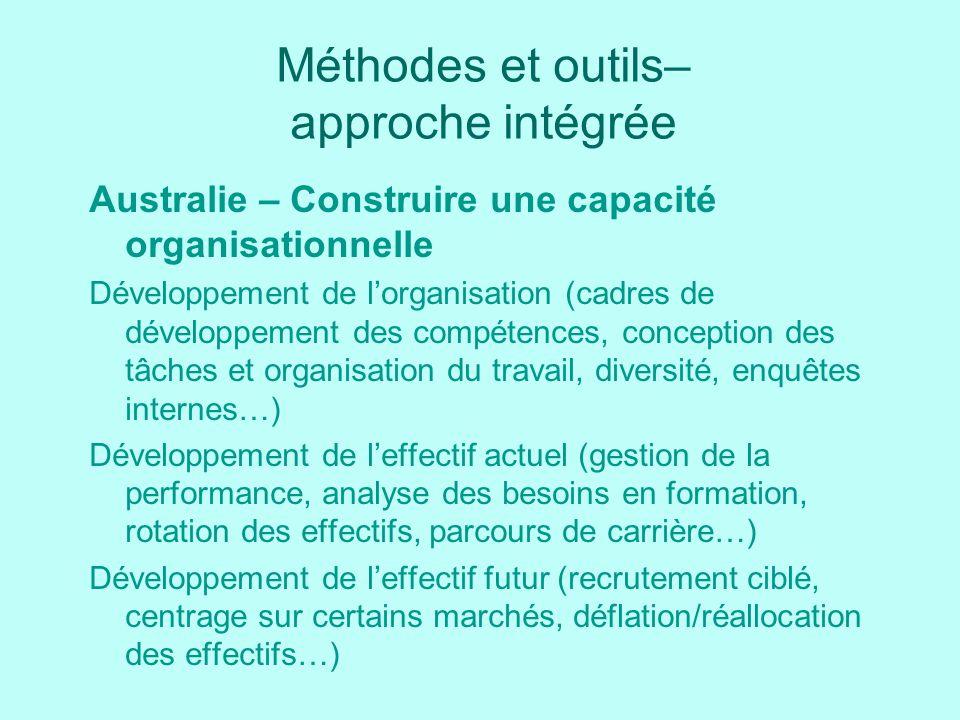Méthodes et outils– approche intégrée Australie – Construire une capacité organisationnelle Développement de lorganisation (cadres de développement de