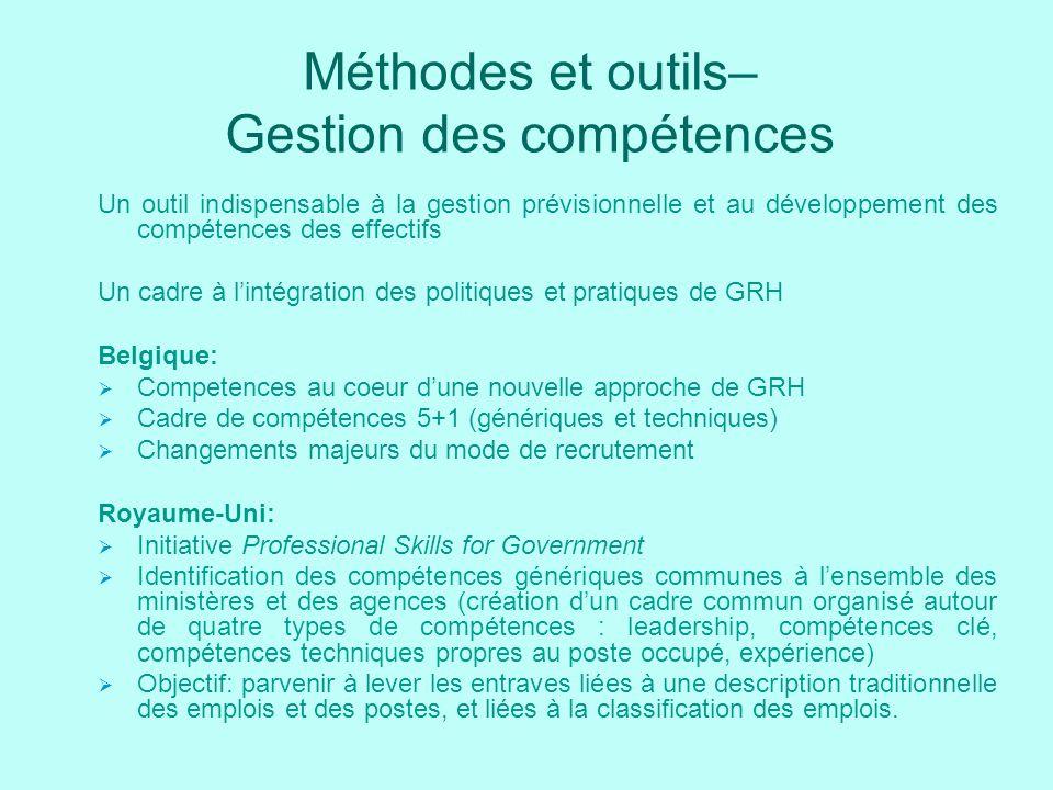 Méthodes et outils– Gestion des compétences Un outil indispensable à la gestion prévisionnelle et au développement des compétences des effectifs Un ca