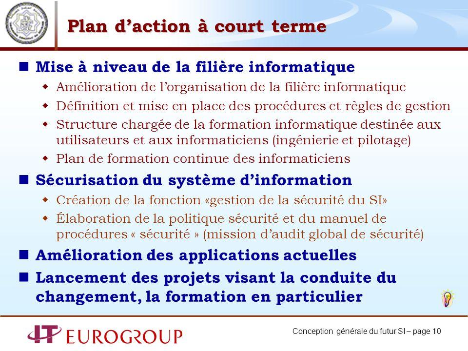 Conception générale du futur SI – page 10 Plan daction à court terme Mise à niveau de la filière informatique Amélioration de lorganisation de la fili